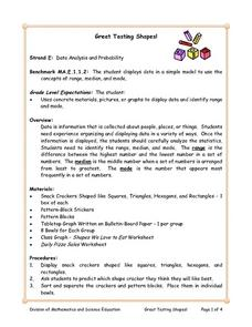 Great Tasting Shapes Lesson Plan