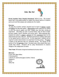 Color Me Hot Lesson Plan