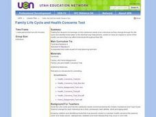 Family Life Cycle and Health Concerns Lesson Plan