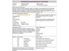 Integrating Journal Writing and Technology Lesson Plan