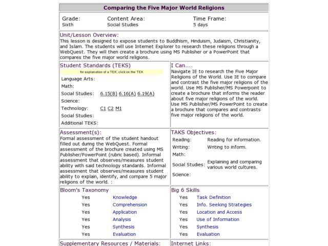 Comparing The Five Major World Religions Lesson Plan For Th Grade - Five major religions