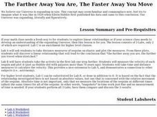 The Farther Away You Are, The Faster Away You Move Lesson Plan