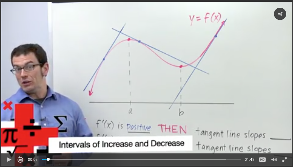 Intervals of Increase and Decrease Video
