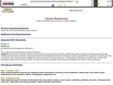 Career Resources Lesson Plan