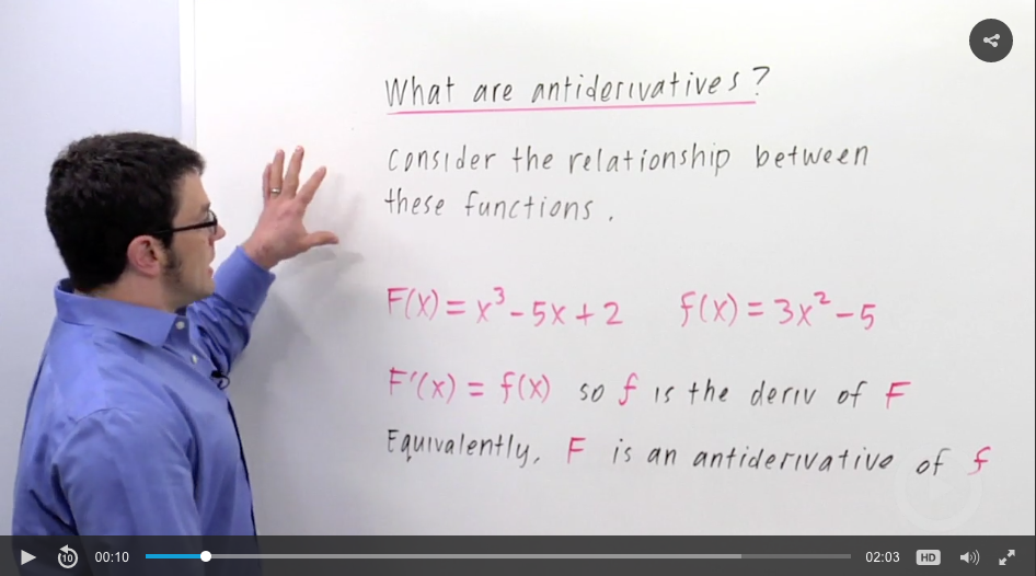 Definition of Antiderivatives - Concept Video