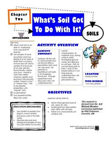 What's Soil Got to do with it? Lesson Plan