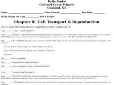 Cell Transport & Reproduction Lesson Plan