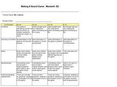 Making a Board Game: Macbeth B2 Lesson Plan