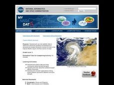 Troical Atlantic Aerosols Lesson Plan