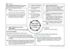Non Renewable Resources Lesson Plans Amp Worksheets Lesson