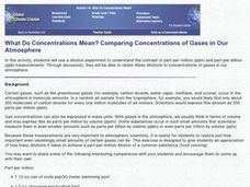 What Do Concentrations Mean? Lesson Plan
