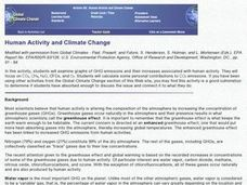 Human Activity and Cllimate Change Lesson Plan