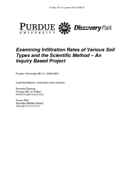 Examining Infiltration Rates of Various Soil Types Lesson Plan