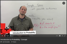 Introduction to Probability Video
