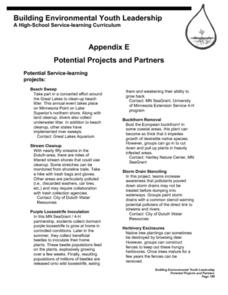 Potential Projects And Partners Lesson Plan