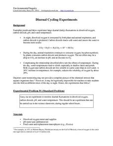 Diurnal Cycling Experiments Lesson Plan