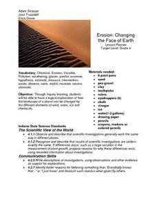 Erosion: Changing the Face of Earth Lesson Plan