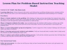 Water Cycle -- Problem Based Instruction Teaching Model Lesson Plan