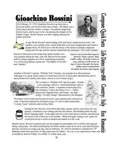 Overture to 'William Tell' by Gioacchino Rossini Lesson Plan
