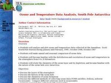 Ozone and Temperature Data Analysis, South Pole Antarctica Lesson Plan