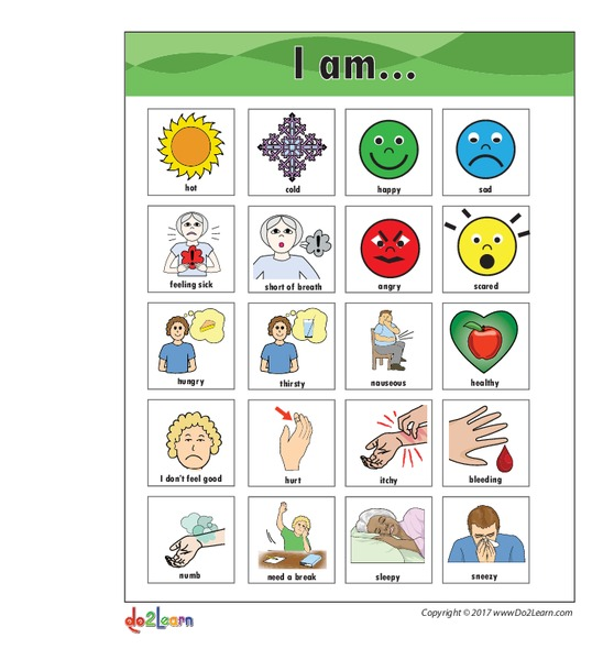 photo regarding Printable Communication Board for Adults called I am\