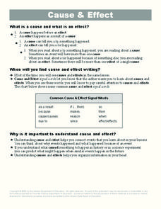 Historical Cause And Effect Lesson Plans Worksheets Lesson Planet