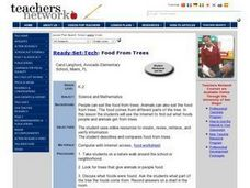 Food From Trees Lesson Plan