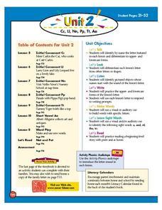 Kindergarten Phonics Kindergarten Lesson Plan | Lesson Planet