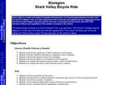 Bioregion: Shark Valley Bicycle Ride Lesson Plan