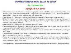 Weather Variance From Coast to Coast Lesson Plan