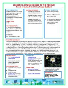 Citizen Science to the Rescue! Lesson Plan