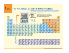 The Periodic Table App for the TI-83 Plus Silver Edition Lesson Plan
