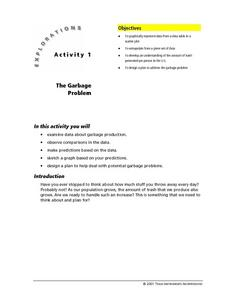 The Garbage Problem Lesson Plan