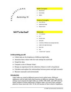 WATT's the Deal? Lesson Plan