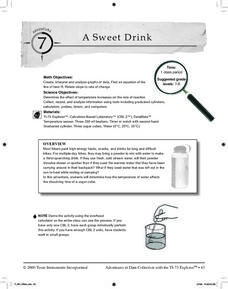 A Sweet Drink Lesson Plan
