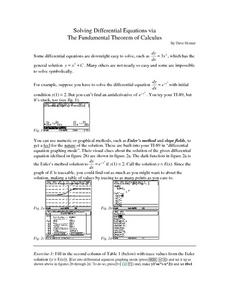 Solving Differential Equations via the Fundamental Theorem of Calculus Lesson Plan