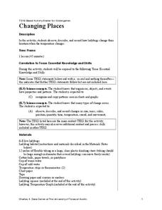 Changing Places Lesson Plan