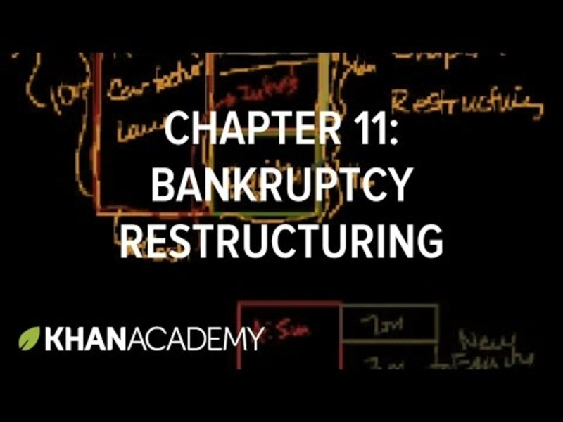 Chapter 11: Bankruptcy Restructuring Video