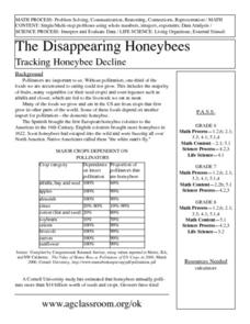 The Disappearing Honeybees: Tracking Honeybee Decline Lesson Plan