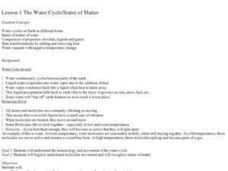 The Water Cycle/States of Matter Lesson Plan