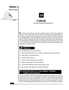 Colloids Handouts & Reference