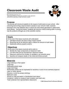 Classroom Waste Audit Lesson Plan