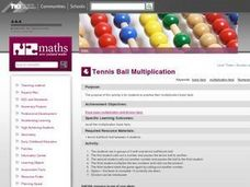 Tennis Ball Multiplication Lesson Plan