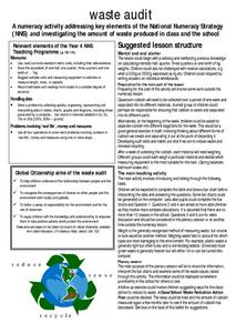 Waste Audit Lesson Plan