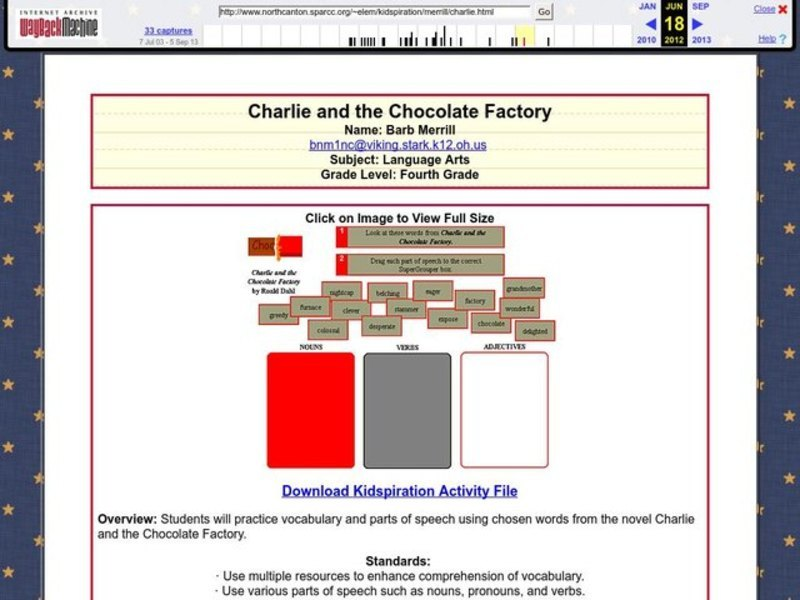 Charlie and the Chocolate Factory Lesson Plan