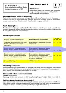 Geography Fieldwork River Study Lesson Plan