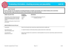 Evaluating Information, Checking Accuracy & Plausibility Lesson Plan