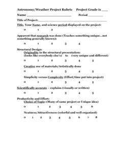Astronomy Project Rubric Lesson Plan