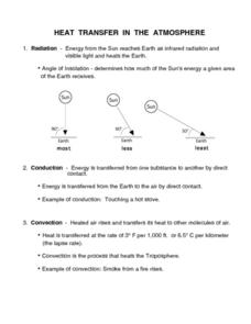 Heat Transfer In The Atmosphere Lesson Plan
