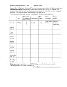 Weather Instrument Data Chart 2 Lesson Plan
